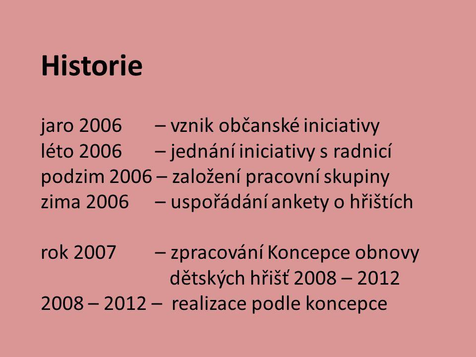Historie jaro 2006 – vznik občanské iniciativy léto 2006 – jednání iniciativy s radnicí podzim 2006 – založení pracovní skupiny zima 2006 – uspořádání