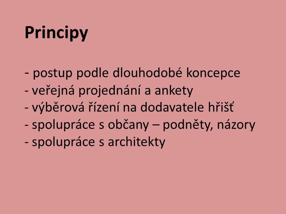 Principy - postup podle dlouhodobé koncepce - veřejná projednání a ankety - výběrová řízení na dodavatele hřišť - spolupráce s občany – podněty, názor