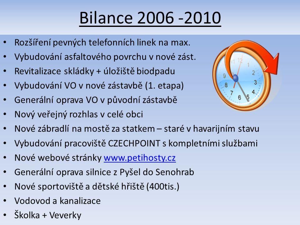 Bilance 2006 -2010 Rozšíření pevných telefonních linek na max.