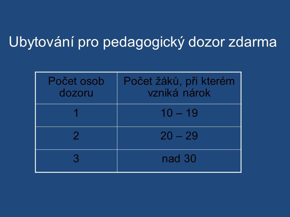 Ubytování pro pedagogický dozor zdarma Počet osob dozoru Počet žáků, při kterém vzniká nárok 110 – 19 220 – 29 3nad 30