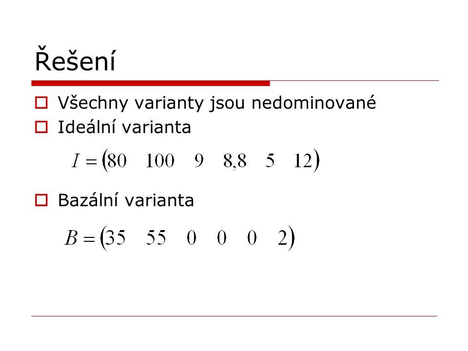 Řešení  Všechny varianty jsou nedominované  Ideální varianta  Bazální varianta