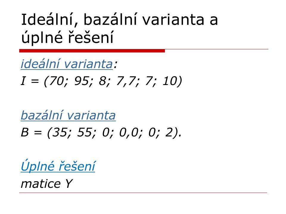 Ideální, bazální varianta a úplné řešení ideální variantaideální varianta: I = (70; 95; 8; 7,7; 7; 10) bazální varianta B = (35; 55; 0; 0,0; 0; 2). Úp