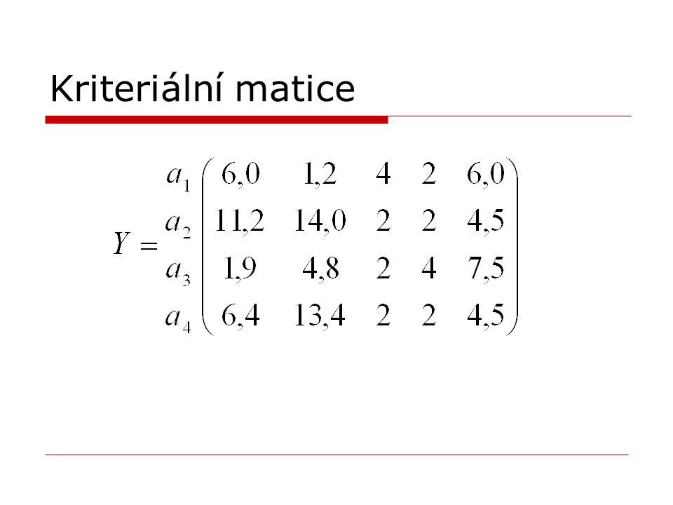 Převod minimalizačních kritérií na maximalizační  V uvedené kriteriální matici jsou kritéria k 1 a k 2 stanovena jako minimalizační.