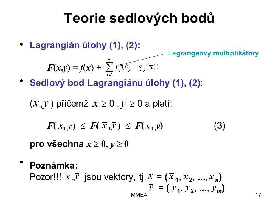 MME417 Teorie sedlových bodů Lagrangián úlohy (1), (2): F(x,y) = f(x) + Sedlový bod Lagrangiánu úlohy (1), (2): (, ) přičemž  0,  0 a platí: F( x, )  F(, )  F(, y) (3) pro všechna x  0, y  0 Poznámka: Pozor!!!, jsou vektory, tj.