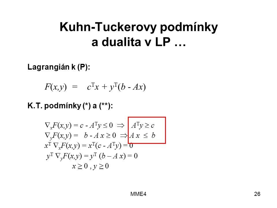 MME426 Kuhn-Tuckerovy podmínky a dualita v LP … Lagrangián k (P): F(x,y) = c T x + y T (b - Ax) K.T.