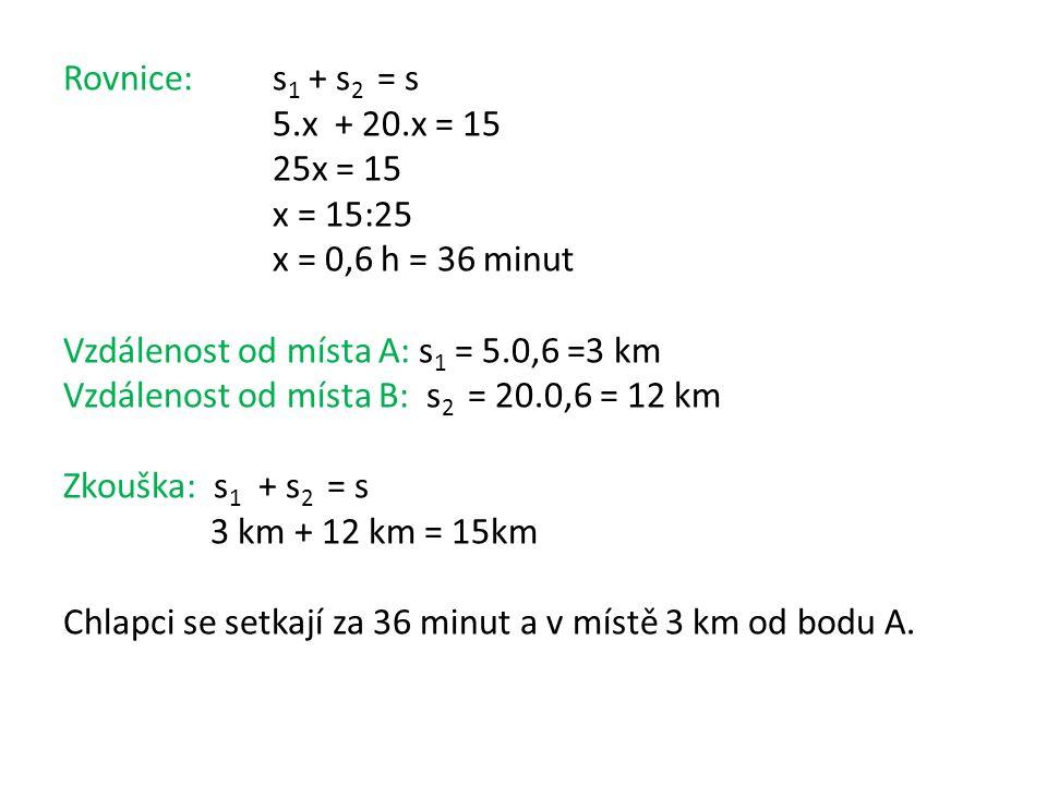 Rovnice:s 1 + s 2 = s 5.x + 20.x = 15 25x = 15 x = 15:25 x = 0,6 h = 36 minut Vzdálenost od místa A: s 1 = 5.0,6 =3 km Vzdálenost od místa B: s 2 = 20.0,6 = 12 km Zkouška: s 1 + s 2 = s 3 km + 12 km = 15km Chlapci se setkají za 36 minut a v místě 3 km od bodu A.