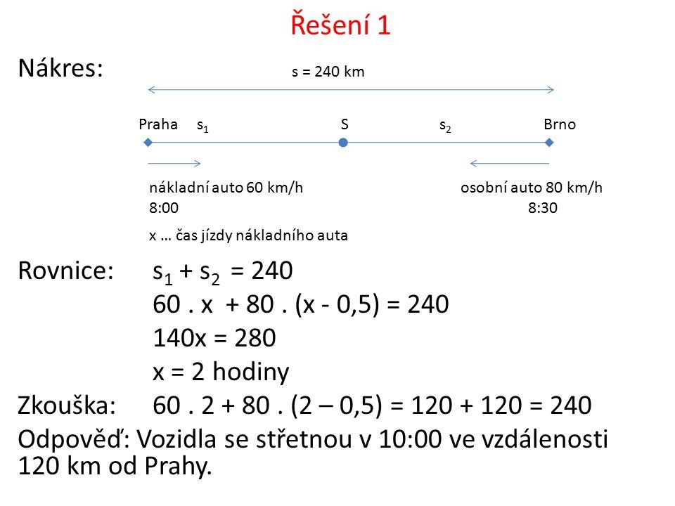 Řešení 1 Nákres: Rovnice:s 1 + s 2 = 240 60.x + 80.