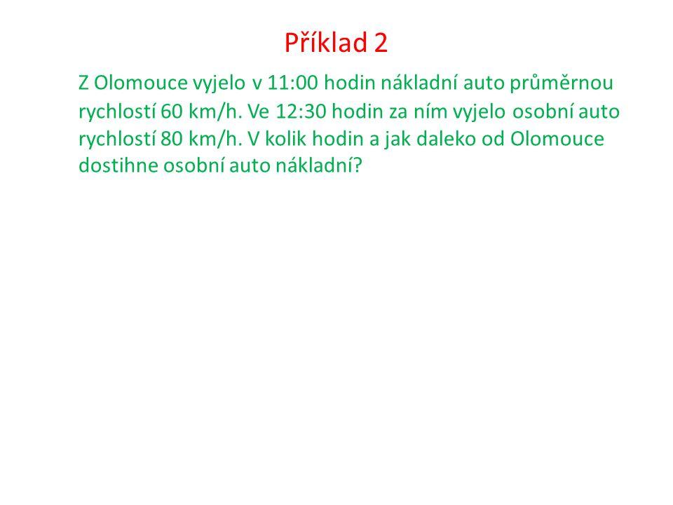 Příklad 2 Z Olomouce vyjelo v 11:00 hodin nákladní auto průměrnou rychlostí 60 km/h.