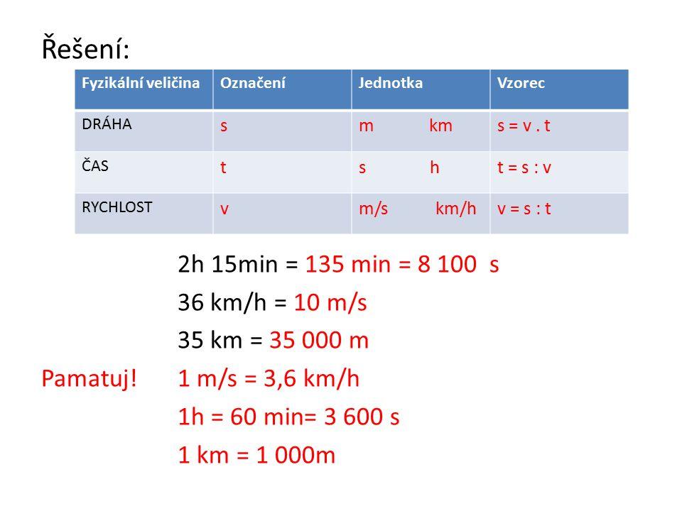 Řešení: 2h 15min = 135 min = 8 100 s 36 km/h = 10 m/s 35 km = 35 000 m Pamatuj!1 m/s = 3,6 km/h 1h = 60 min= 3 600 s 1 km = 1 000m Fyzikální veličinaOznačeníJednotkaVzorec DRÁHA sm kms = v.