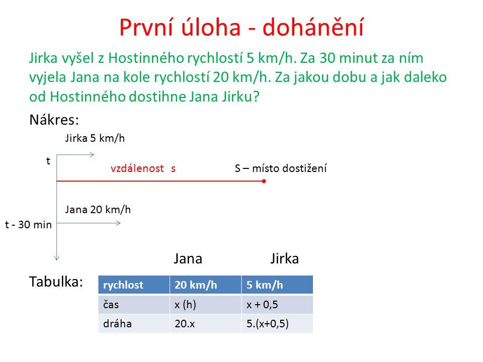 První úloha - dohánění Jirka vyšel z Hostinného rychlostí 5 km/h.