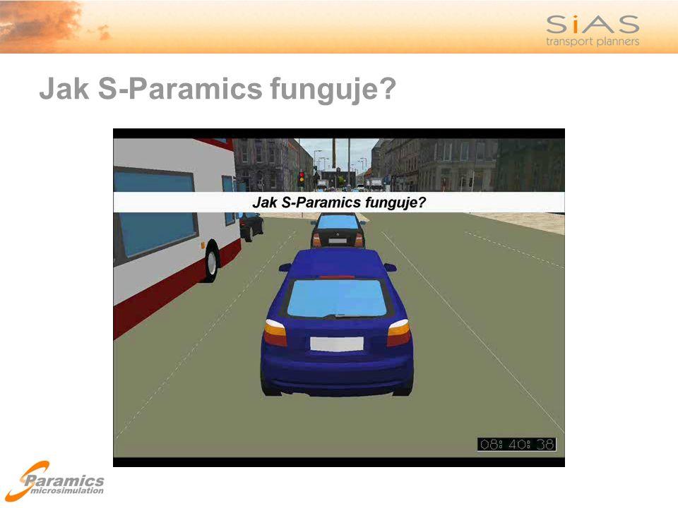 Jak S-Paramics funguje?