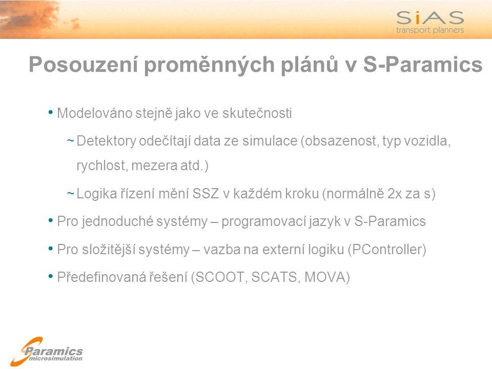 Posouzení proměnných plánů v S-Paramics Modelováno stejně jako ve skutečnosti ~Detektory odečítají data ze simulace (obsazenost, typ vozidla, rychlost, mezera atd.) ~Logika řízení mění SSZ v každém kroku (normálně 2x za s) Pro jednoduché systémy – programovací jazyk v S-Paramics Pro složitější systémy – vazba na externí logiku (PController) Předefinovaná řešení (SCOOT, SCATS, MOVA)