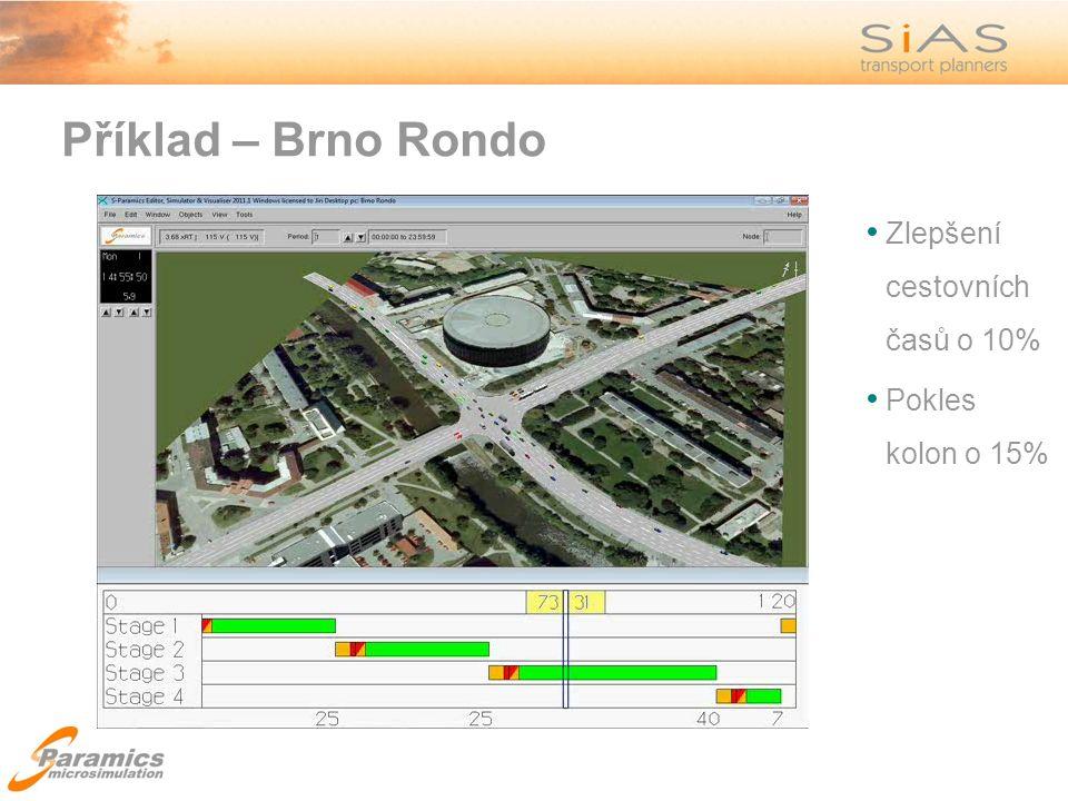 Příklad – Brno Rondo Zlepšení cestovních časů o 10% Pokles kolon o 15%