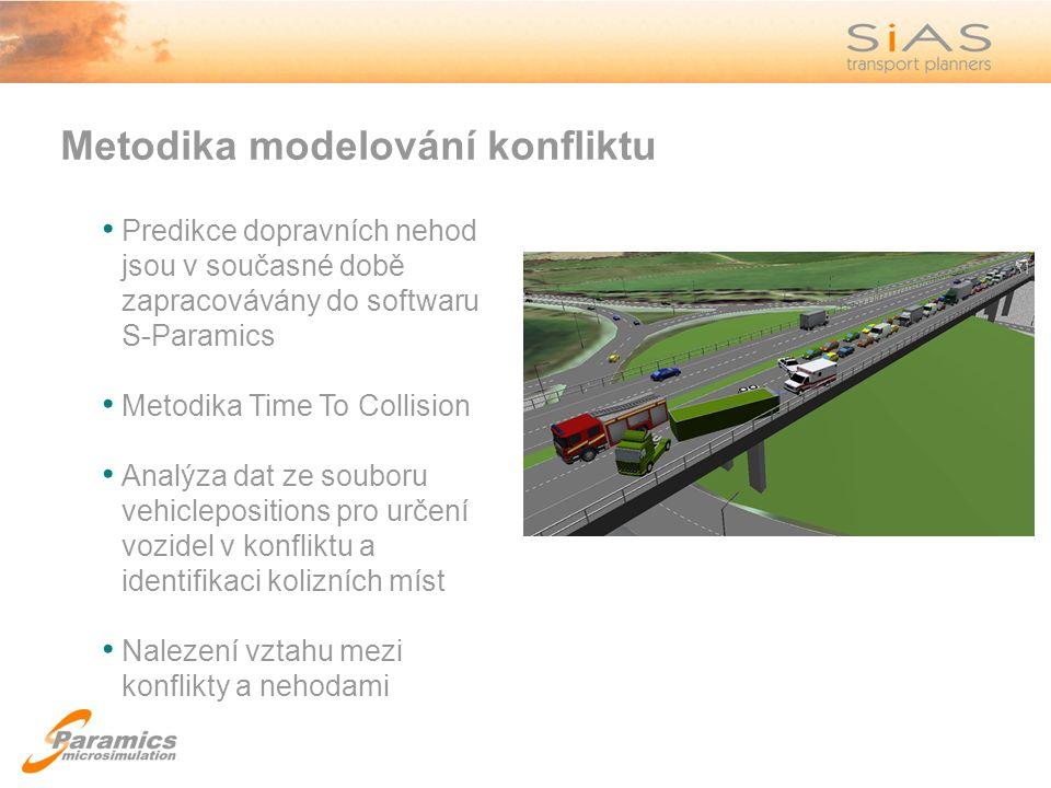 Predikce dopravních nehod jsou v současné době zapracovávány do softwaru S-Paramics Metodika Time To Collision Analýza dat ze souboru vehiclepositions pro určení vozidel v konfliktu a identifikaci kolizních míst Nalezení vztahu mezi konflikty a nehodami Metodika modelování konfliktu