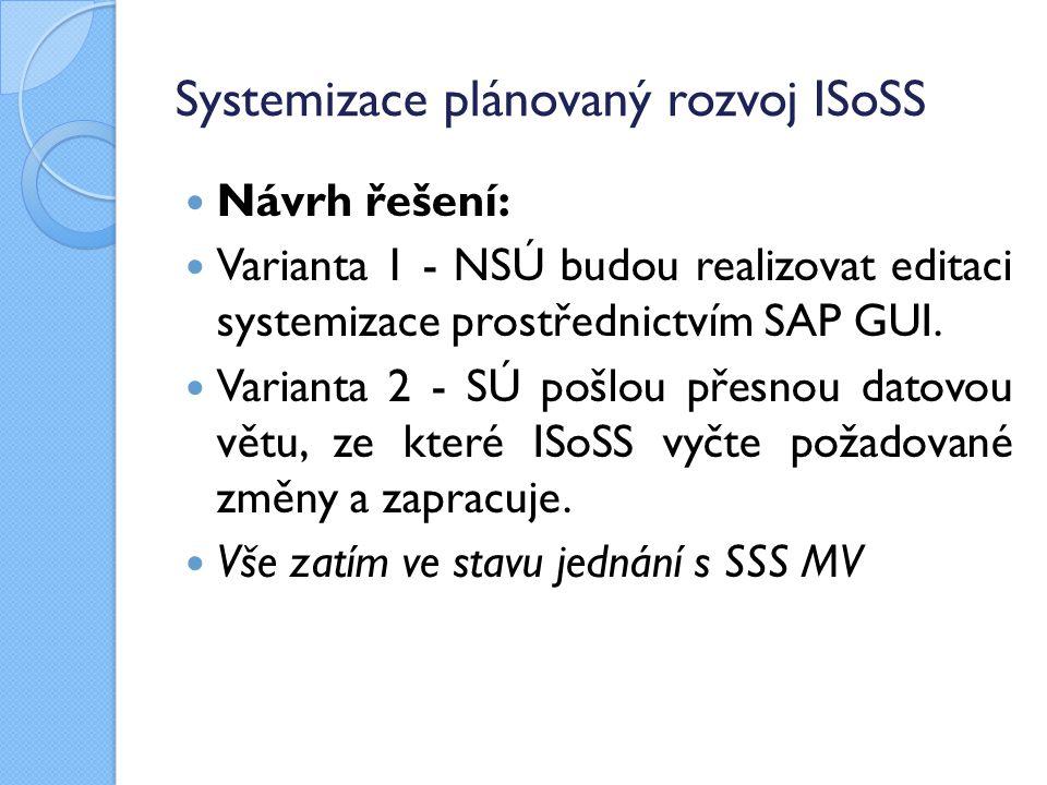 Systemizace plánovaný rozvoj ISoSS Návrh řešení: Varianta 1 - NSÚ budou realizovat editaci systemizace prostřednictvím SAP GUI. Varianta 2 - SÚ pošlou