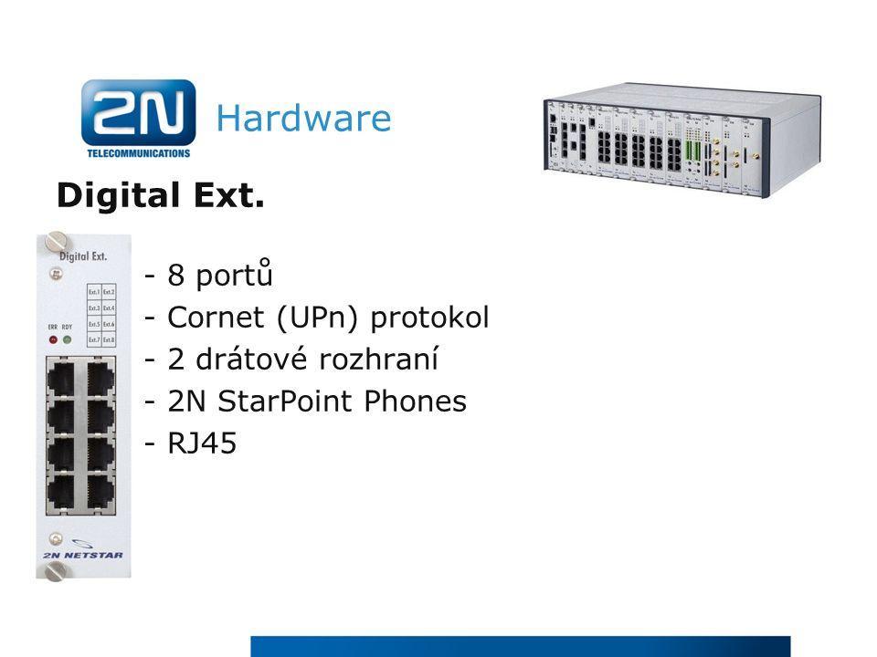 Hardware Digital Ext.