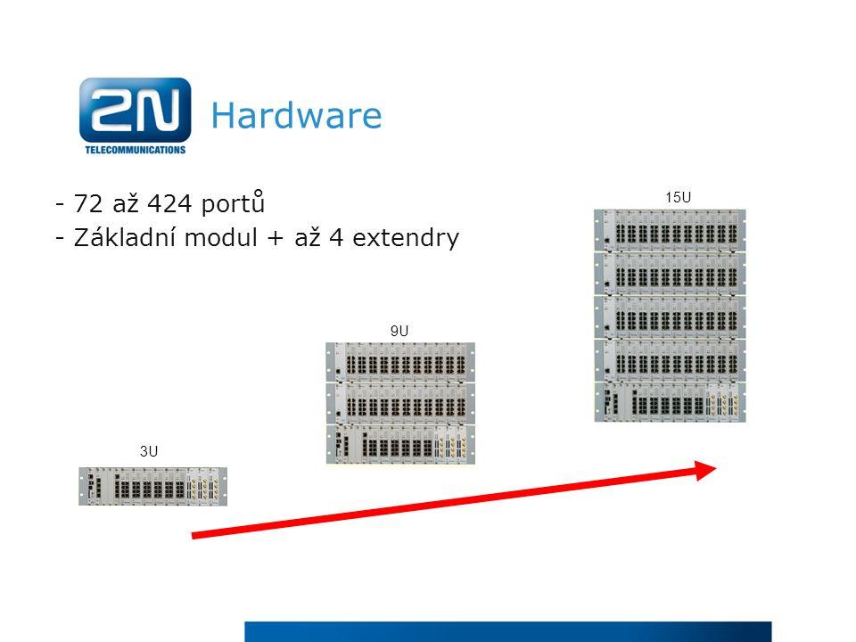 Hardware 3U 9U 15U - 72 až 424 portů - Základní modul + až 4 extendry