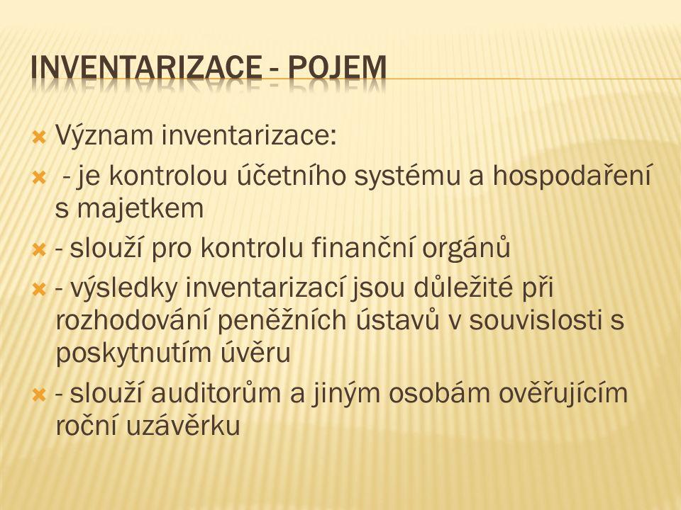  1.) Vysvětli pojem inventarizace  2.) Jaký význam má inventarizace .