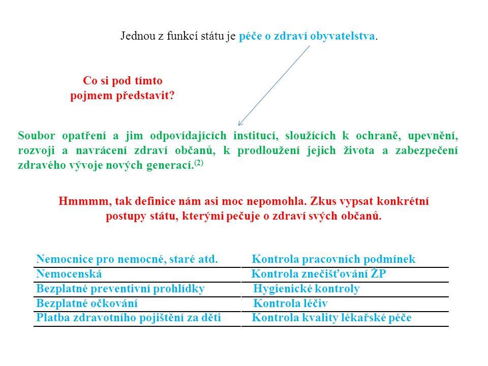 1.Pojetí_zdraví_a_nemoci.In: Wikiskripta [online].