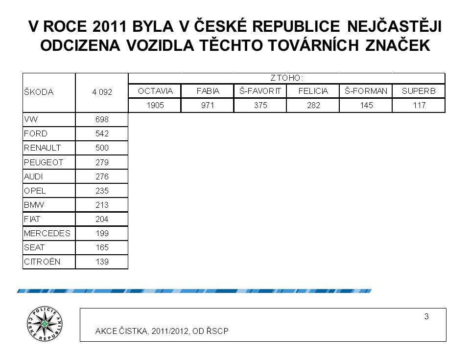 3 V ROCE 2011 BYLA V ČESKÉ REPUBLICE NEJČASTĚJI ODCIZENA VOZIDLA TĚCHTO TOVÁRNÍCH ZNAČEK AKCE ČISTKA, 2011/2012, OD ŘSCP