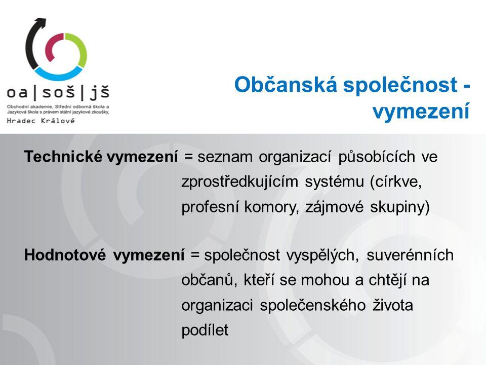 Občanská společnost - vymezení Technické vymezení = seznam organizací působících ve zprostředkujícím systému (církve, profesní komory, zájmové skupiny) Hodnotové vymezení = společnost vyspělých, suverénních občanů, kteří se mohou a chtějí na organizaci společenského života podílet