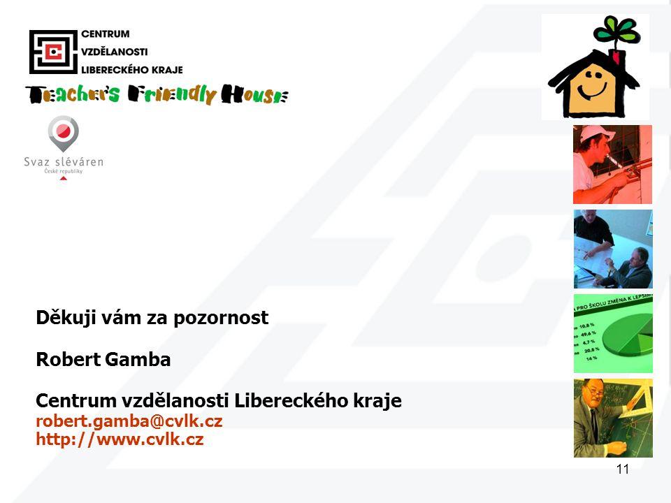 11 Děkuji vám za pozornost Robert Gamba Centrum vzdělanosti Libereckého kraje robert.gamba@cvlk.cz http://www.cvlk.cz