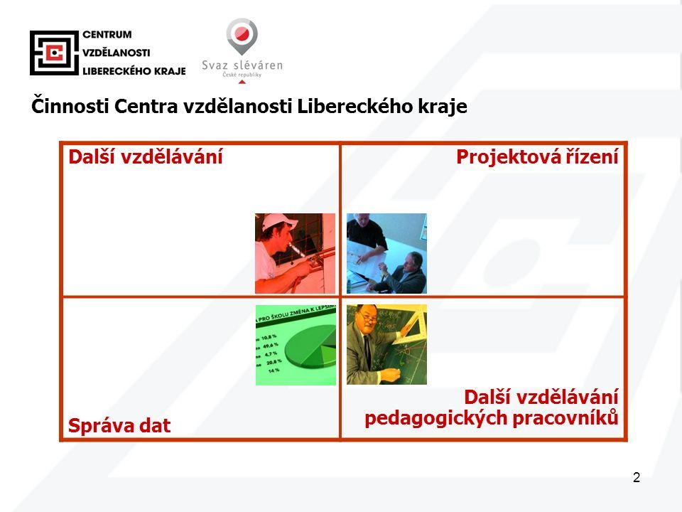 2 Další vzděláváníProjektová řízení Správa dat Další vzdělávání pedagogických pracovníků Činnosti Centra vzdělanosti Libereckého kraje