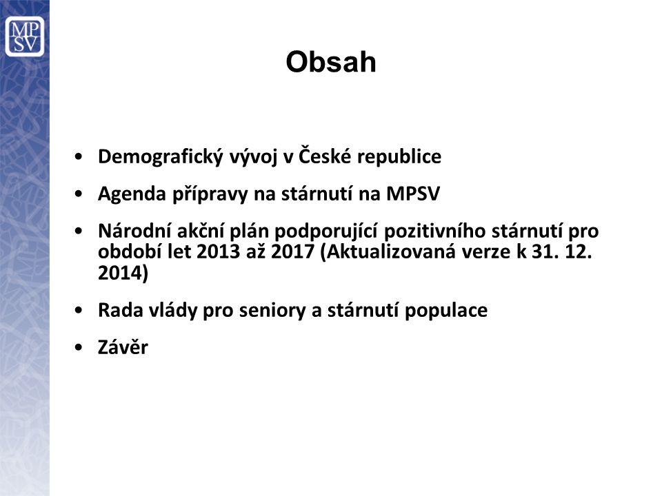 Obsah Demografický vývoj v České republice Agenda přípravy na stárnutí na MPSV Národní akční plán podporující pozitivního stárnutí pro období let 2013 až 2017 (Aktualizovaná verze k 31.