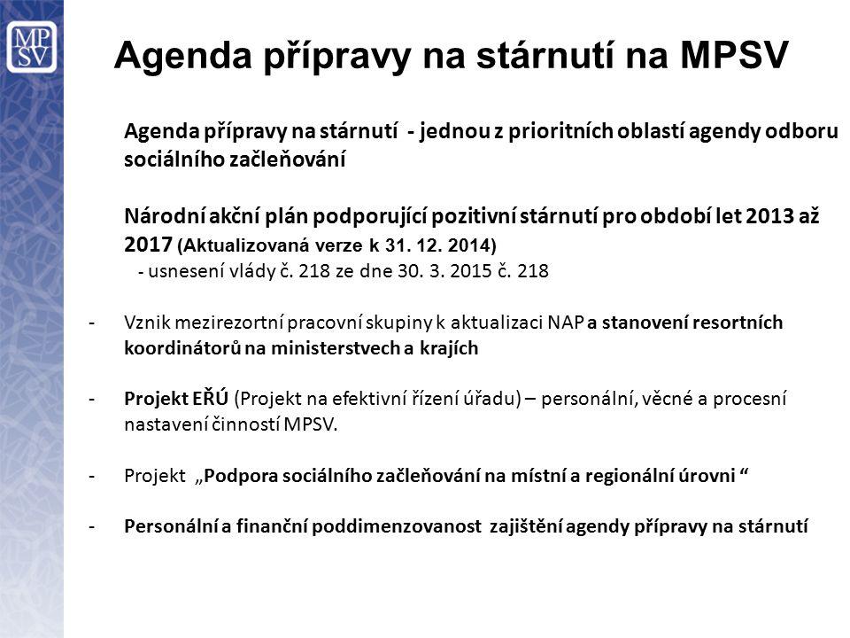 Agenda přípravy na stárnutí na MPSV Agenda přípravy na stárnutí - jednou z prioritních oblastí agendy odboru sociálního začleňování Národní akční plán podporující pozitivní stárnutí pro období let 2013 až 2017 (Aktualizovaná verze k 31.