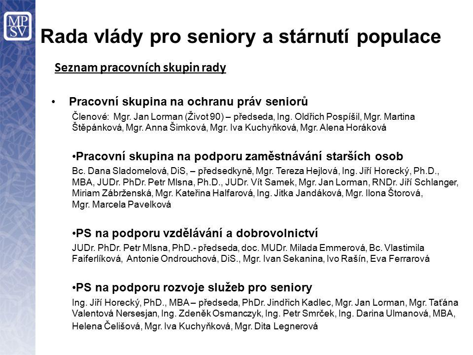 Rada vlády pro seniory a stárnutí populace Seznam pracovních skupin rady Pracovní skupina na ochranu práv seniorů Členové: Mgr.