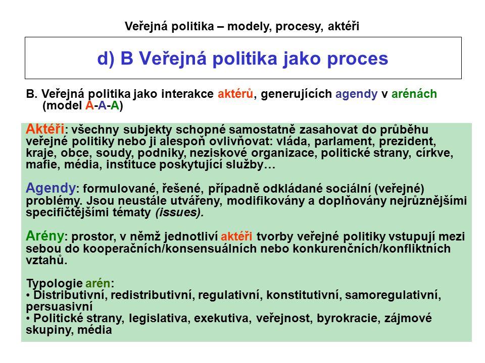 Veřejná politika – modely, procesy, aktéři d) B Veřejná politika jako proces B.