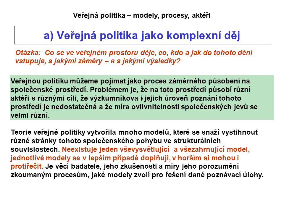 Veřejná politika – modely, procesy, aktéři e) Kdo vstupuje do veřejně politického procesu.