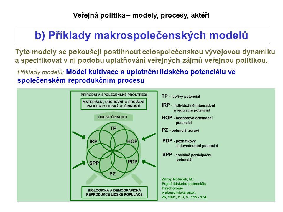 b) Příklady makrospolečenských modelů Tyto modely se pokoušejí postihnout celospolečenskou vývojovou dynamiku a specifikovat v ní podobu uplatňování veřejných zájmů veřejnou politikou.