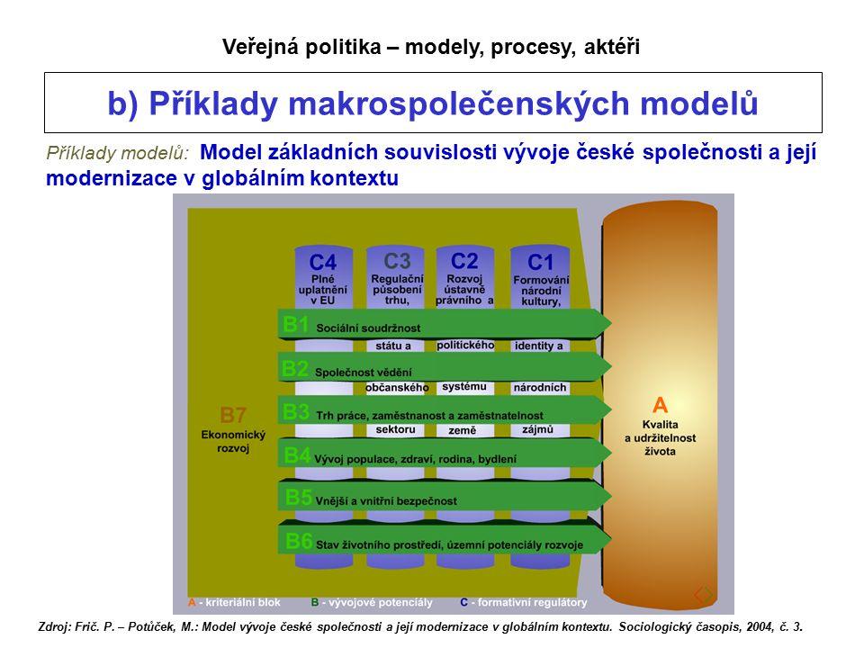 Veřejná politika – modely, procesy, aktéři b) Příklady makrospolečenských modelů Příklady modelů: Model základních souvislosti vývoje české společnosti a její modernizace v globálním kontextu Zdroj: Frič.