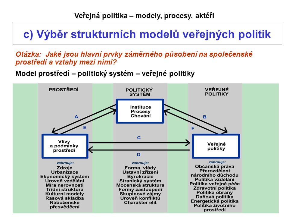Veřejná politika – modely, procesy, aktéři d) Veřejná politika jako proces A.