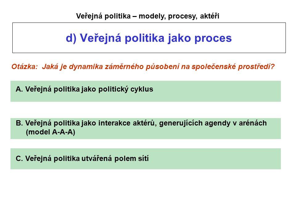 d) A Veřejná politika jako proces Veřejná politika – modely, procesy, aktéři A1.