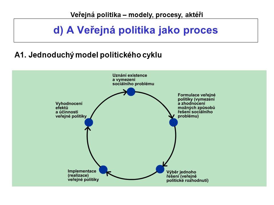 Veřejná politika – modely, procesy, aktéři d) A Veřejná politika jako proces A2.