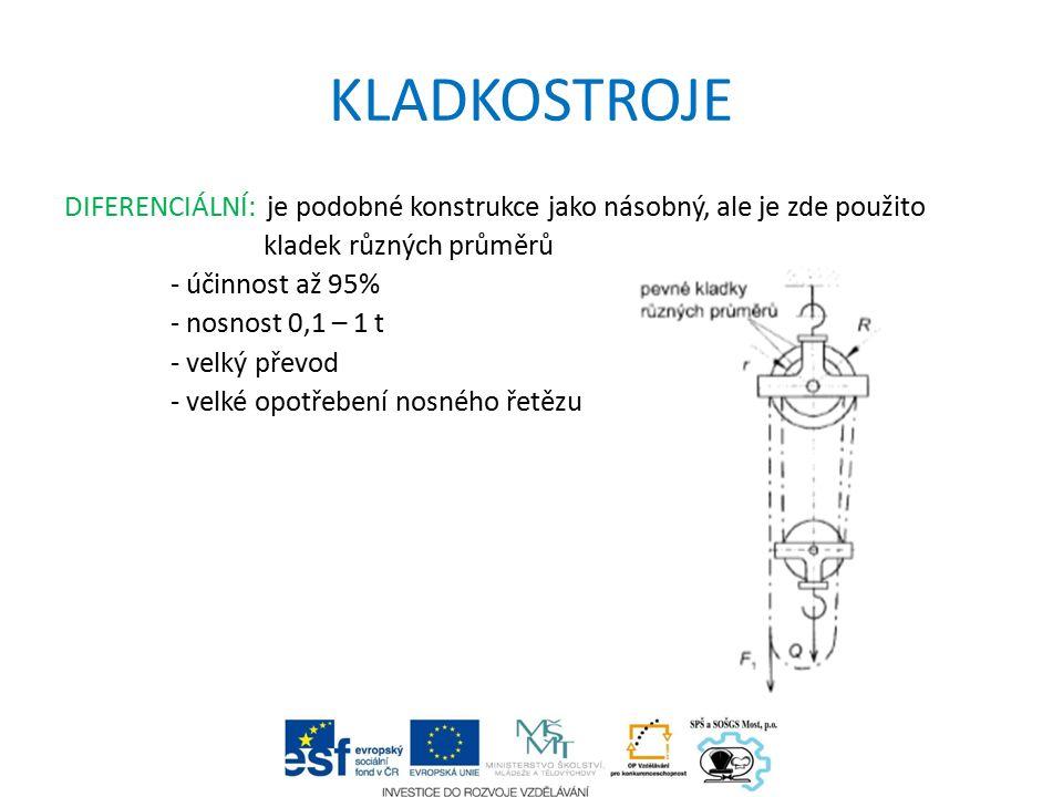 Použité zdroje Skopal, V., Adámek, J., Hofírek, M.
