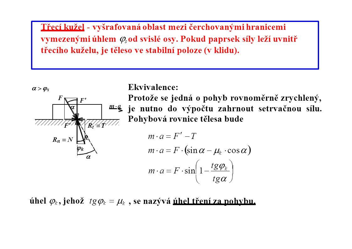 úhel  k, jehož tg  k  k k, se nazývá úhel tření za pohybu. Ekvivalence: Protože se jedná o pohyb rovnoměrně zrychlený, jenutnodovýpočtuzahrnouts