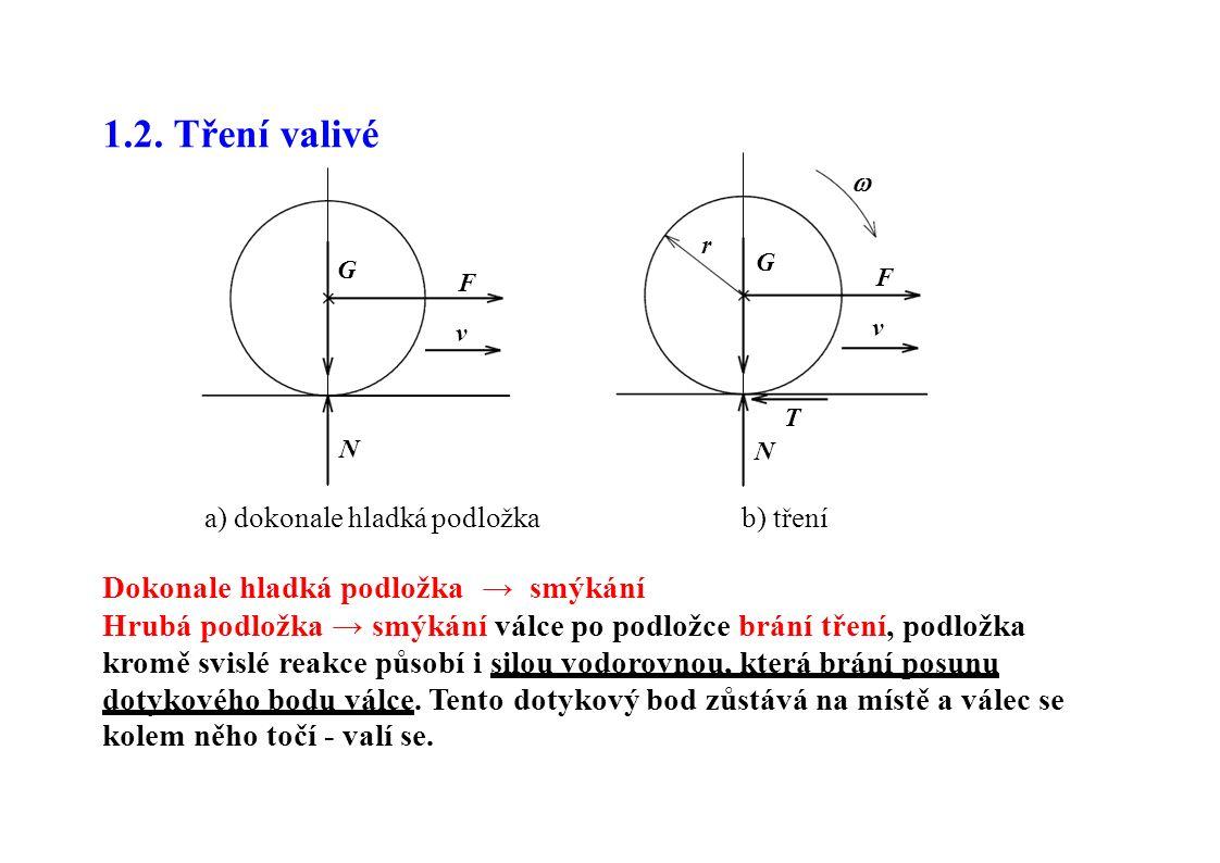 1.2. Tření valivé a) dokonale hladká podložkab) tření Dokonale hladká podložka→smýkání Hrubá podložka → smýkání válce po podložce brání tření, podložk