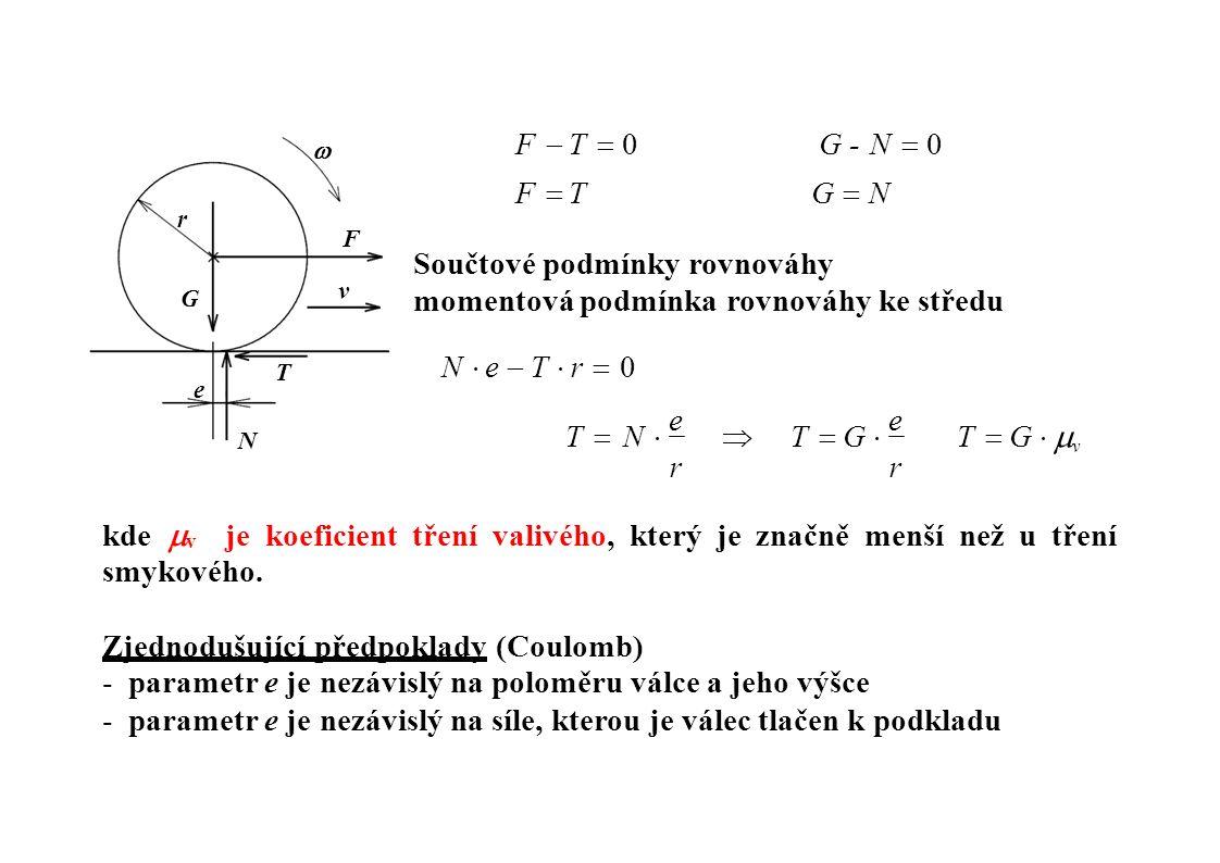 Součtové podmínky rovnováhy momentová podmínka rovnováhy ke středu kde  v jekoeficienttřenívalivého,kterýjeznačněmenšínežutření smykového. Zjednodušu
