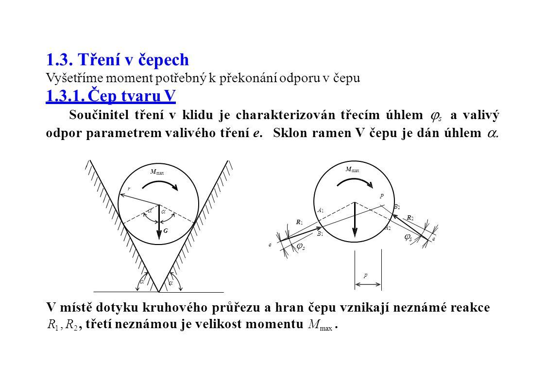 1.3. Tření v čepech Vyšetříme moment potřebný k překonání odporu v čepu 1.3.1. Čep tvaru V Součinitel tření v klidu je charakterizován třecím úhlem 