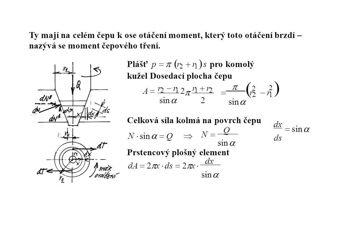 Ty mají na celém čepu k ose otáčení moment, který toto otáčení brzdí – nazývá se moment čepového tření. Plášť p    r 2  r 1  s pro komolý kužel