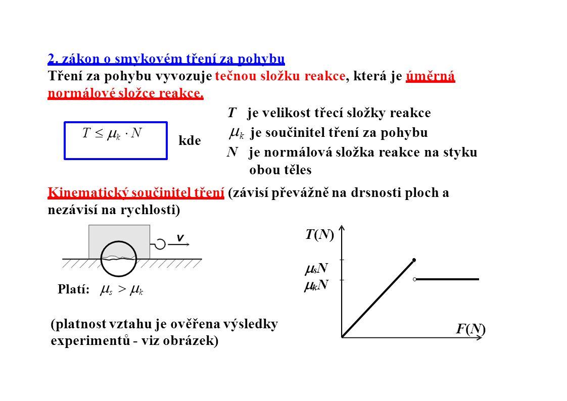 Sestavímesoučtovépodmínky vodorovném a svislém směru:  R 1 sin     s   R 2 sin     s   0 rovnováhytuhédeskyvroviněve  G  R 1 cos     s   R 2 cos     s   0 Řešením obou rovnice dostaneme cos       sin  s sin  s  tan   tan    G sin  s G sin  s  sin  s sin  s  sin   sin    stan  s stan  s  11 s s s RR R GR G Výsledky mají smysl, pokud    s.