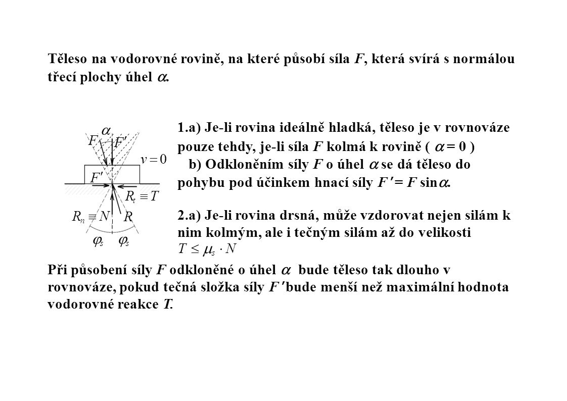 Těleso na vodorovné rovině, na které působí síla F, která svírá s normálou třecí plochy úhel . 1.a) Je-li rovina ideálně hladká, těleso je v rovnováz