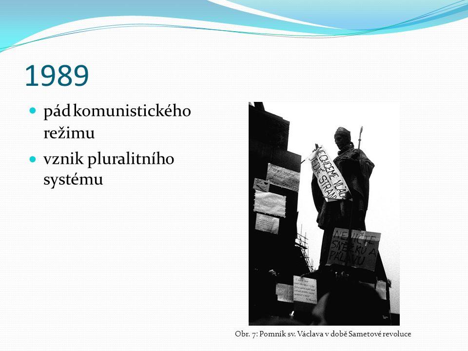 1989 komunistického Obr. 7: Pomník sv.