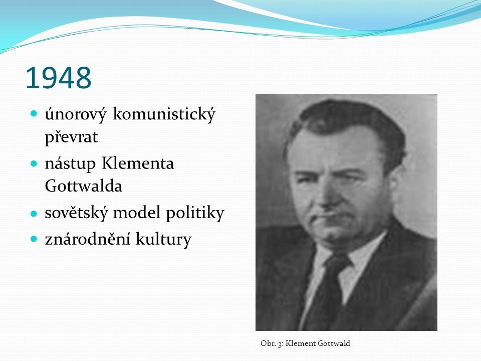 1948 komunistický Gottwalda kultury politiky Obr.