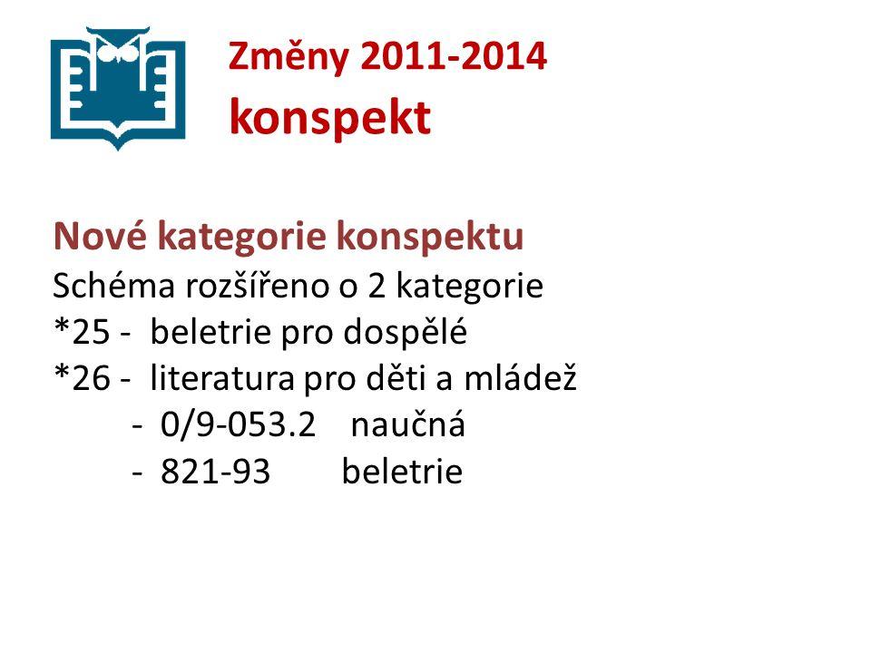Změny 2011-2014 konspekt Nové kategorie konspektu Schéma rozšířeno o 2 kategorie *25 - beletrie pro dospělé *26 - literatura pro děti a mládež - 0/9-053.2 naučná - 821-93 beletrie