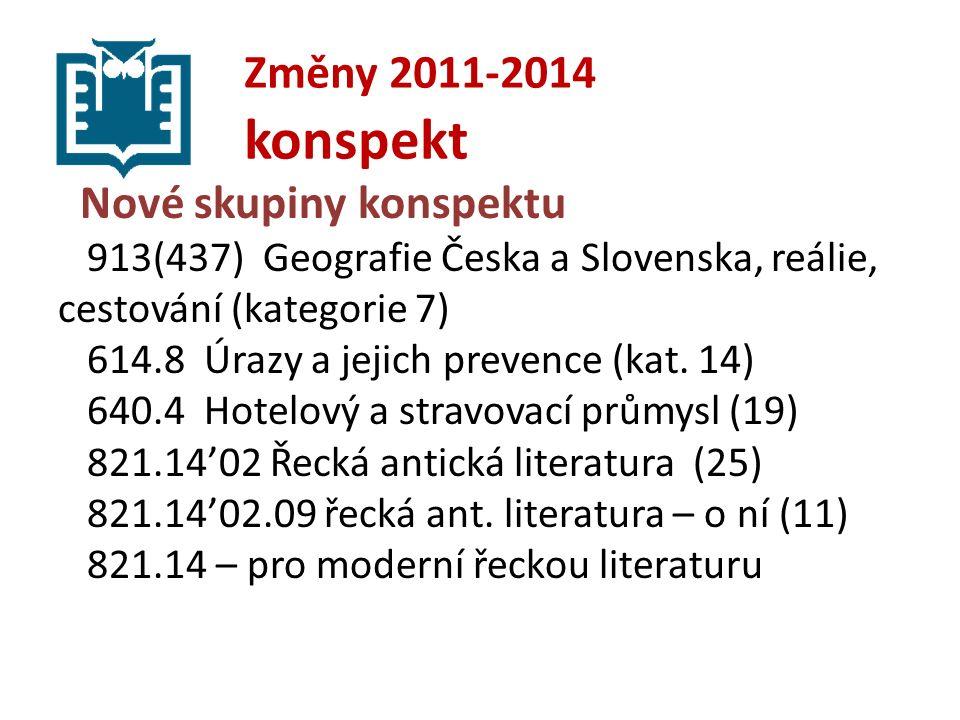 Změny 2011-2014 konspekt Nové skupiny konspektu 913(437) Geografie Česka a Slovenska, reálie, cestování (kategorie 7) 614.8 Úrazy a jejich prevence (kat.