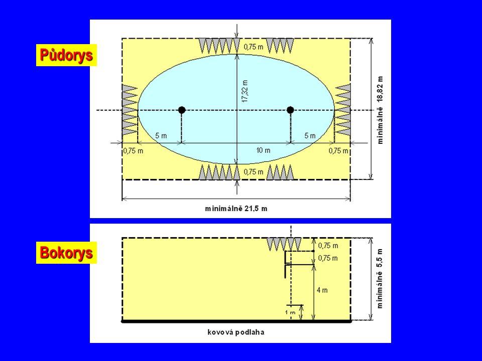 Koaxiální kabel o délce 3 m má pletené stínění s povrchovou vazební impedancí 30 mΩ/m na kmitočtu 1 MHz.